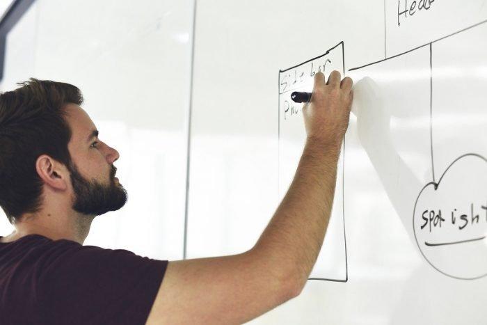 Birch Solutions Lead Generation